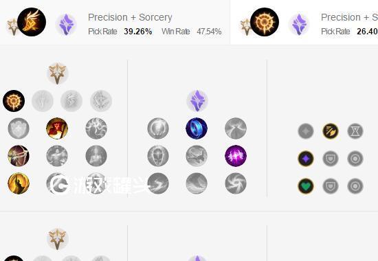 英雄联盟9.5版本 盘点卡莎AD与AP出装顺序及天赋选择