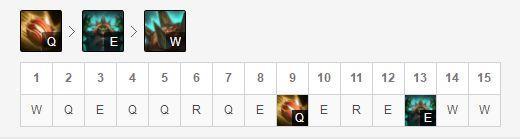英雄联盟9.8版本肉装打野胜率突飞猛进 蝎子成版本最大赢家