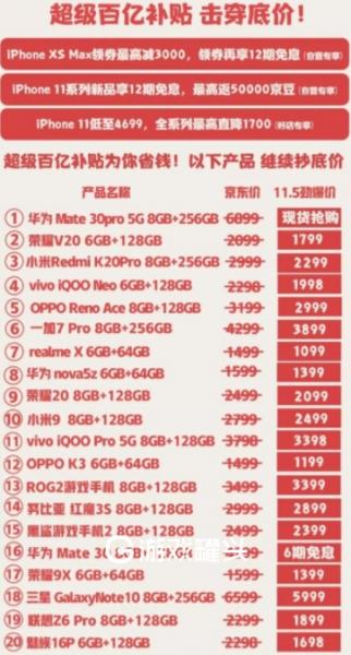 京东双11手机百亿补贴 iphone11低至4699元