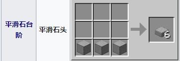 我的世界平滑石怎么做 我的世界平滑石台阶怎么做