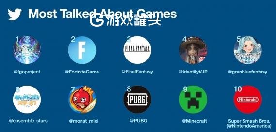 2019推特讨论数最多的游戏TOP10 第一果然又是它