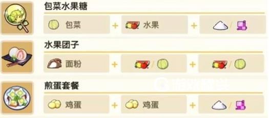 《崩坏3》料理厨房的配方有哪些 《崩坏3》菜谱配方大全